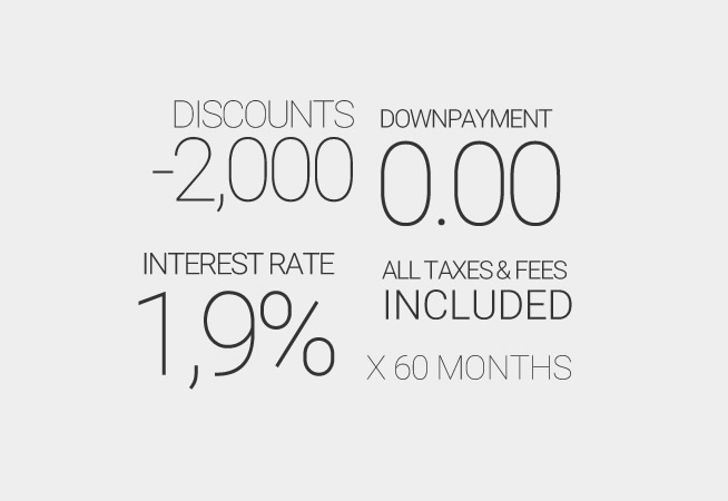 We add all discounts, interest rate and price adjustments