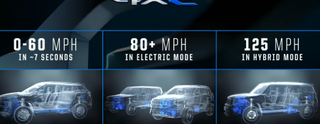 Jeep announces the new 4xe Electrification Program
